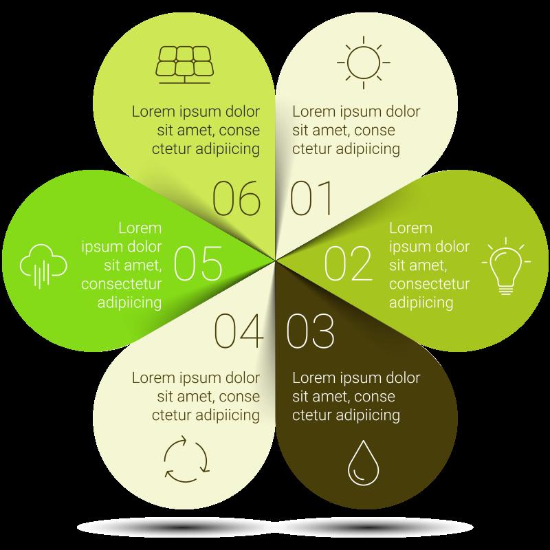 eco-infograph